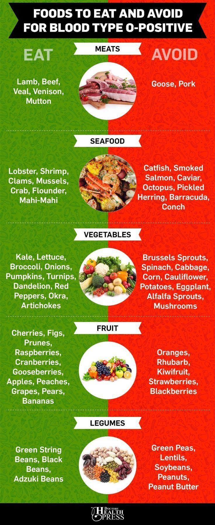 Diät für Sie pdf