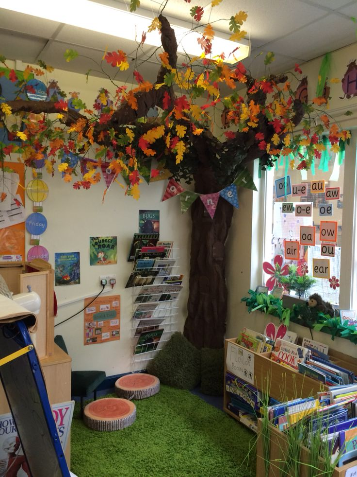 Woodland Faraway Tree Story Book Corner Made With Chicken