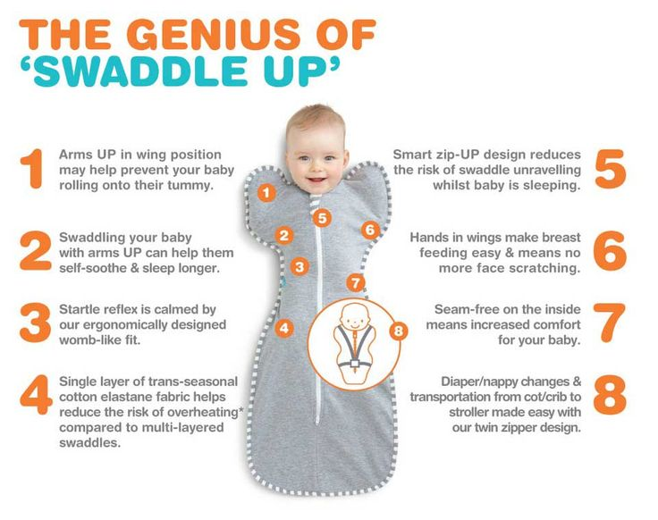 Love to Dream swaddle. It wraps the baby closely, mimicking being in the womb - babies love this brand!