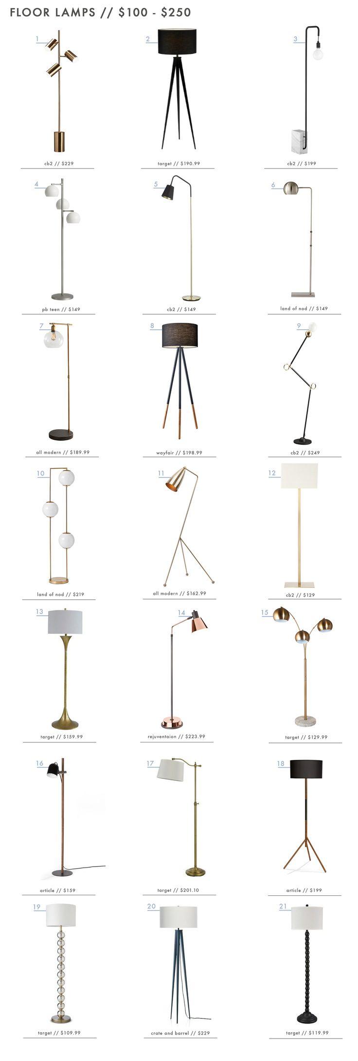 Real Pretty Floor Lamps between $100-$250