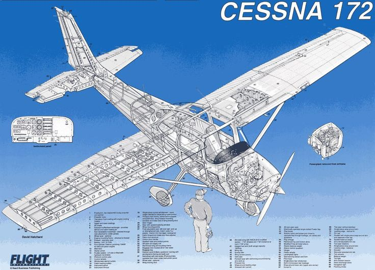Cessna 172 R Pilots Operating Handbook POH Pdf Free Download
