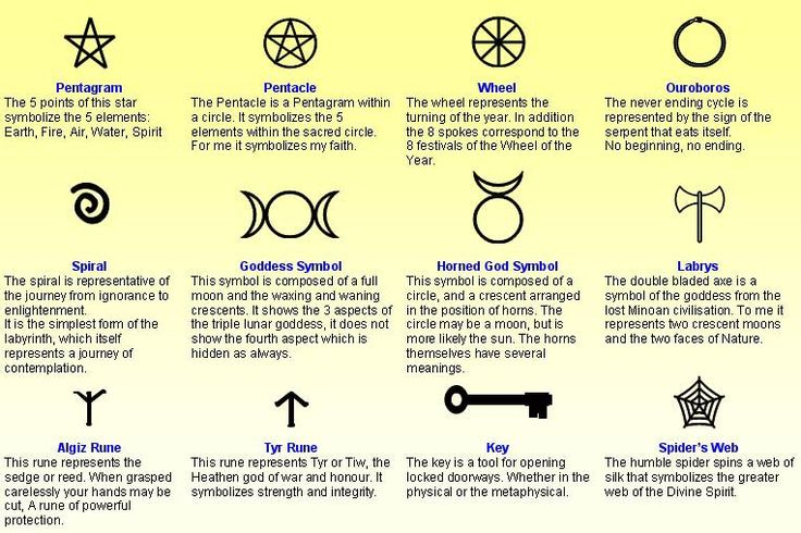 witchcraft DIY SYMBOLS AND FAMILARS | Share with Others