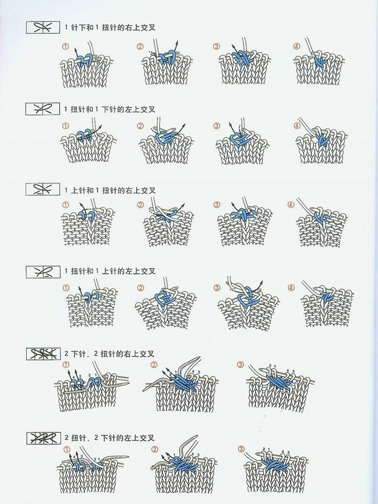 Lace Knitting Chart Symbols : Japanese knitting symbols lace pinterest
