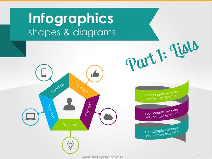 Guide & inspirations how to replace text list slides with infographics flat shapes and diagrams. #powerpoint #template #theme #infographics