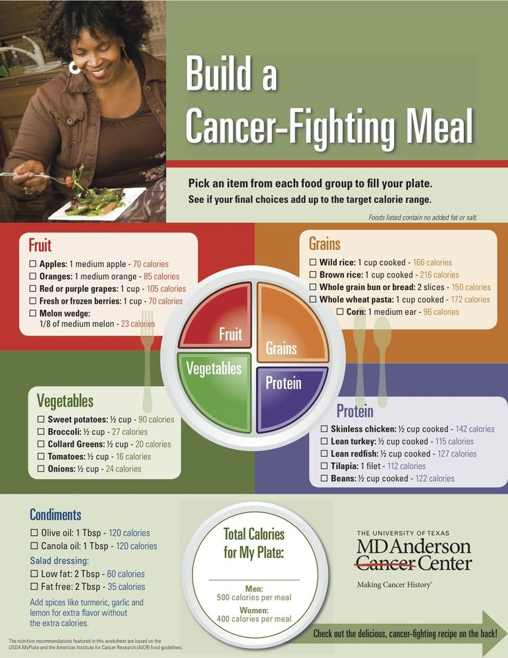Build a cancer-fighting meal, MD Anderson Cancer Center.