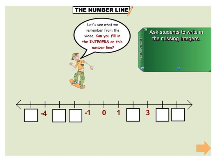 This terrific IWB resource explores everyday situations that use negative numbers. Your students will learn what integers are, how to locate and represent integers on a number line, and how to compare integers. https://www.interactivelessons.com.au