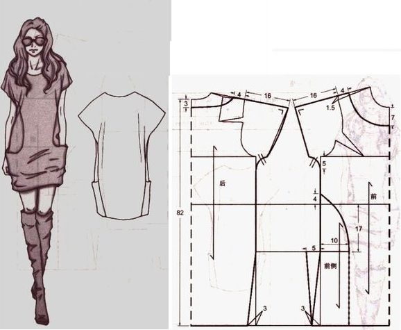 Picture and Pattern for Dress with pockets