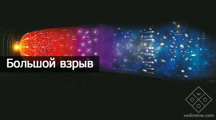 Большой взрыв. Вселенная http://vedinstve.com/znanie/sensei/tom-4/bolshoj-vzryv-vselennaya/