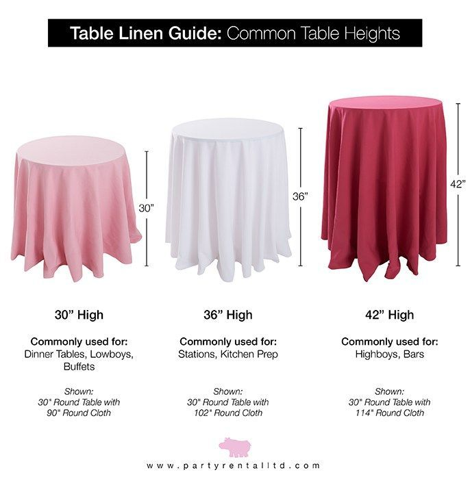 What Height Should Your Table Be Here S The Difference Between 30 High 36 High And 42 High Cocktail Table Decor Wedding Cocktail Tables Tablecloth Sizes