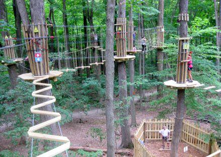 Zipping Around Indianapolis - Go Ape at Eagle Creek Park