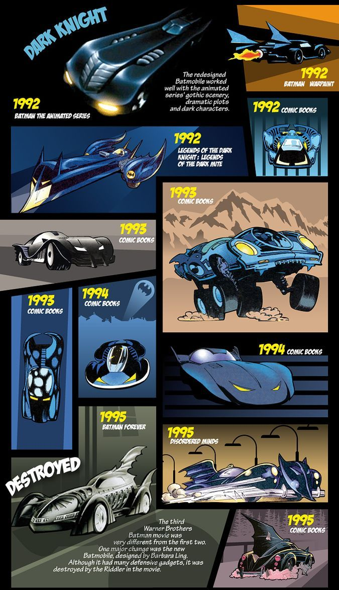 Pics photos batman logo evolution design for samsung galaxy case - The Evolution Of Batman S Batmobil 1992 1995