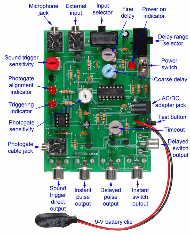 Basic Electronics Components Zeeelectronics