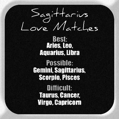 Image of a horoscope star sign ...