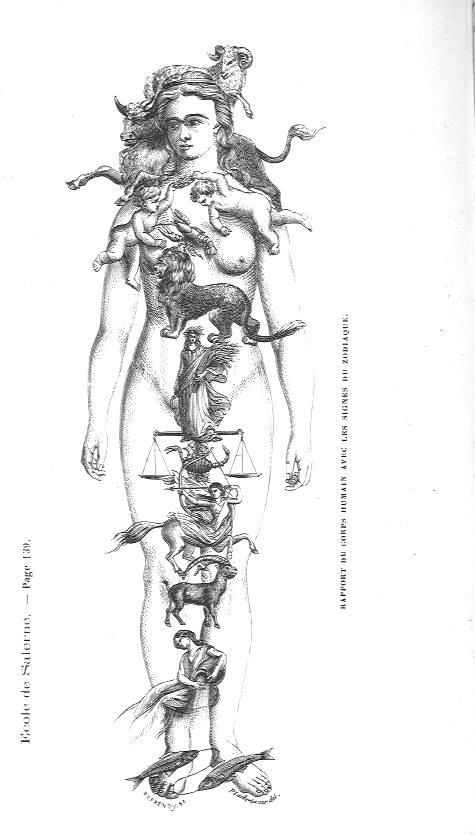 astrological bodies. Cancer n libra together:)