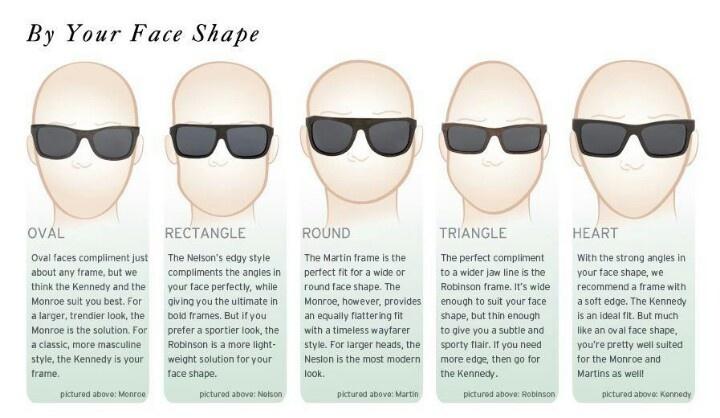 Ray ban wayfarer tipos de rostro for Tipos cara