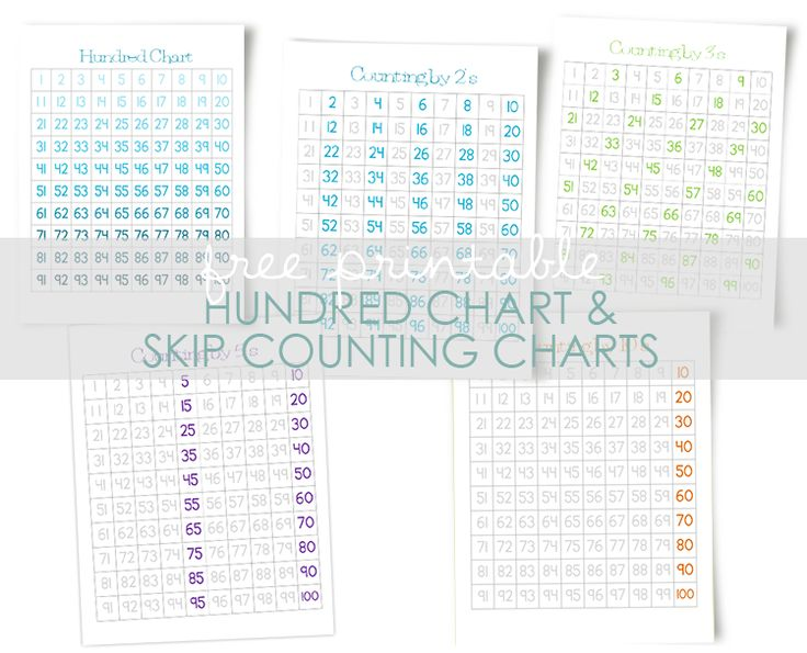 85 best Hundreds Grids\/100 charts images on Pinterest School - free chart