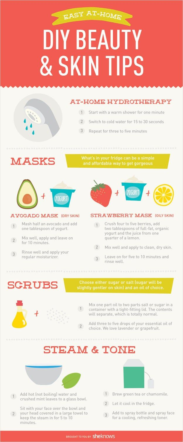 8 Skincare Cheat Sheets That Are Actually Useful  Skin tips, Diy
