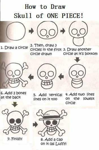 """Drawing a Jolly Roger """"One Piece"""" style..."""