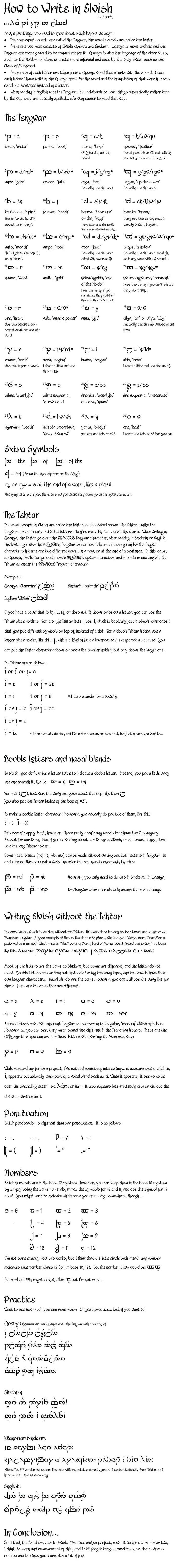 """TUTORIAL: How to write in Elvish.. This is the most detailed and thorough I've ever seen. Also, check out a lovely book called """"The Languages of Tolkien's Middle Earth"""". It explains elvish (Sindarian and Quenya), Dwarvish, and others. Written by Ruth S. Noel."""