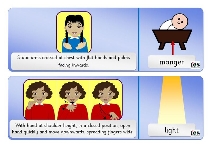 A set of flash cards showing 10 sign language images linked to the Nativity story. Each sign language image is supported by a picture of the item being signed. Sasssoon font captions. Signs covered are angel, baby, frankincense, gold, light, manger, myrrh, shepherd, shine and stable