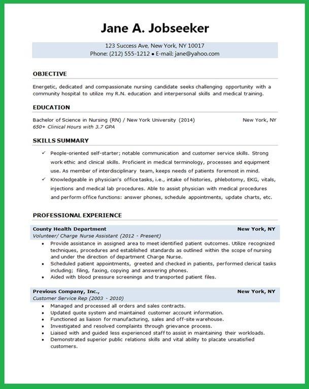 Format Of Reume Check More At Https Nationalgriefawarenessday Com 43951 Format Of Reume Perawat Mahasiswa