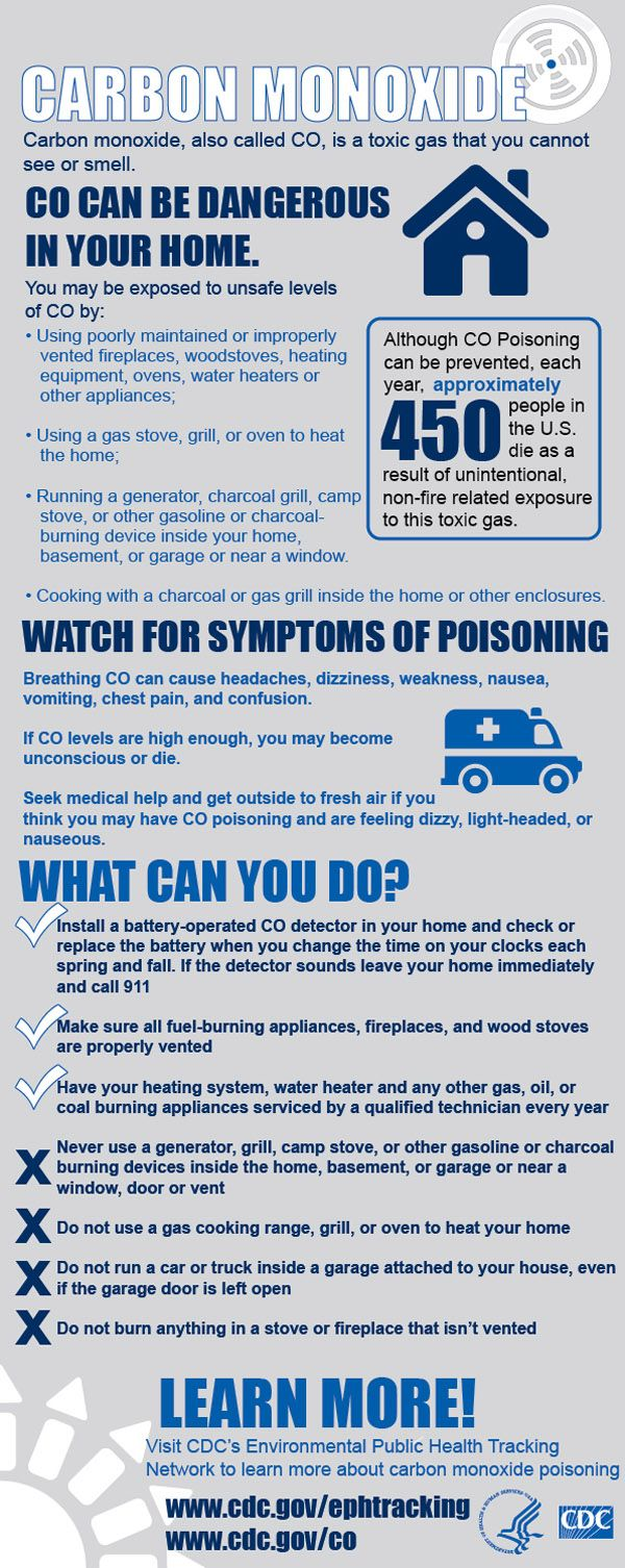 Car interior air quality - Carbon Monoxide Can Be Dangerous In Your Home