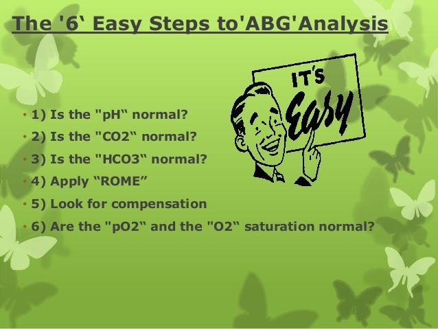 Acid base balance & ABG interpretation,Dept of anesthesiology,JJMMC,D…