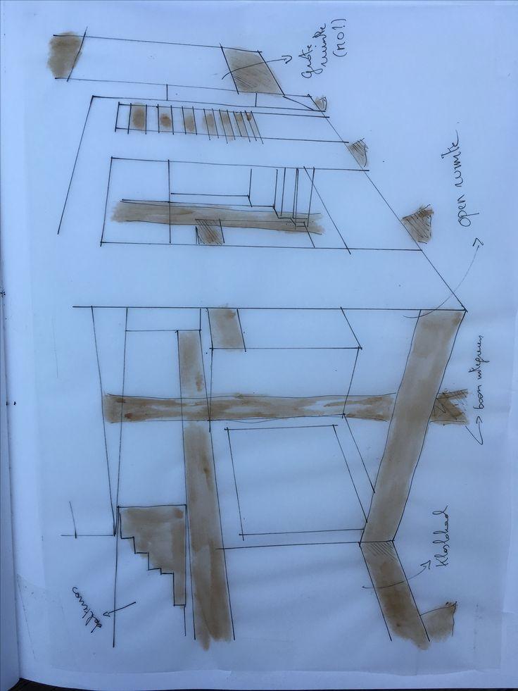 25 beste idee n over boekje ontwerp op pinterest portfolio design boeken portfolio ontwerp - Lay outs oud huis ...