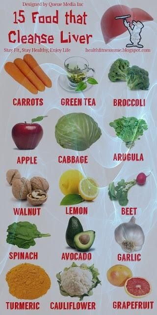 Foods that filter the liver.  (I think mine might be pretty clean after seeing this!)