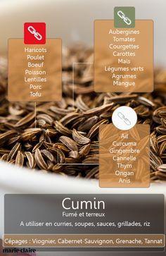 COMMENT UTILISER LE CUMIN EN CUISINE Le cumin est une épice délicieuse mais qui peut facilement couvrir le goût des produits, à utiliser donc avec précaution et parcimonie. Cependant, il y a des produits avec lesquels l'accord est évident et naturel, voici donc tous les produits qui seront ravis d'être sublimés par le cumin !