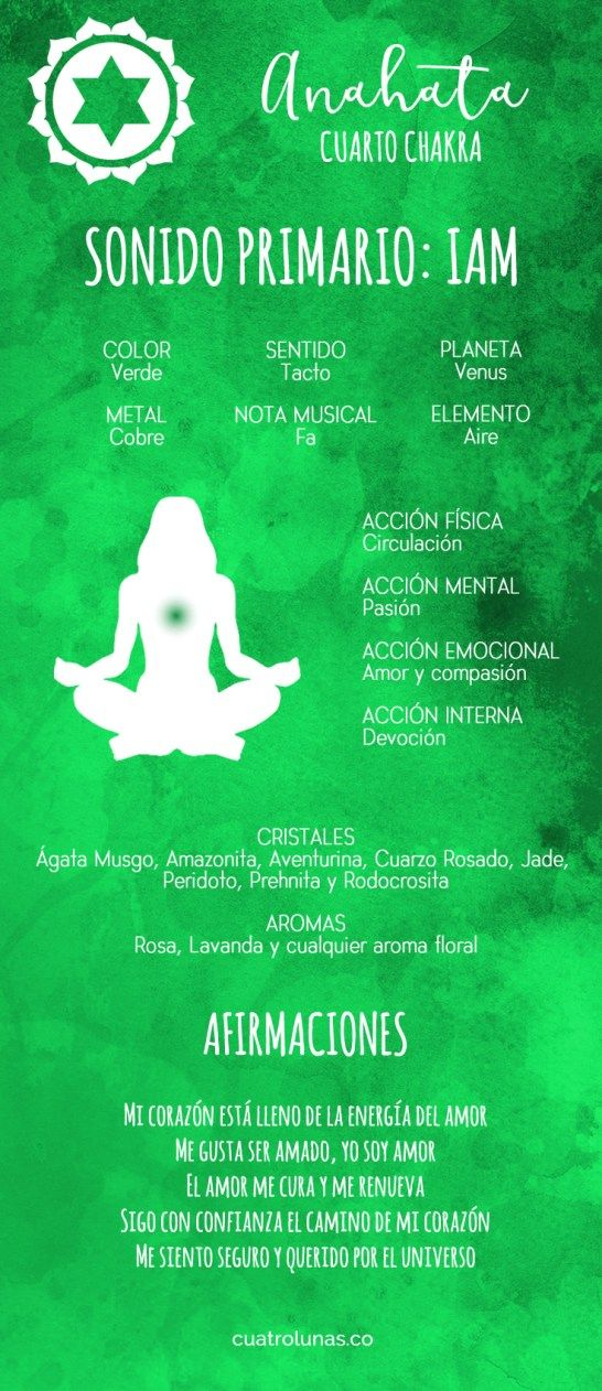 Pure Reiki Healing - Cómo armonizar el cuarto chakra – Anahata - Amazing Secret Discovered by Middle-Aged Construction Worker Releases Healing Energy Through The Palm of His Hands... Cures Diseases and Ailments Just By Touching Them... And Even Heals People Over Vast Distances...