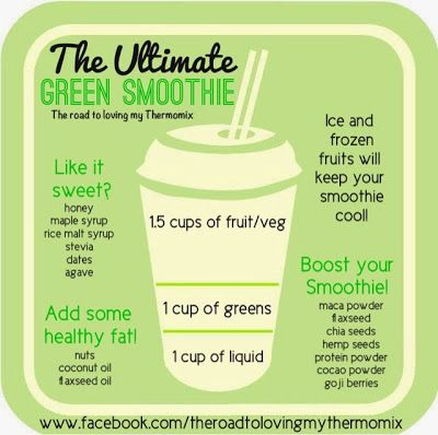 The road to loving my Thermomix: A guide to the Green Smoothie.  See the blog post for many, many ideas on what to combine for a new green smoothie <3