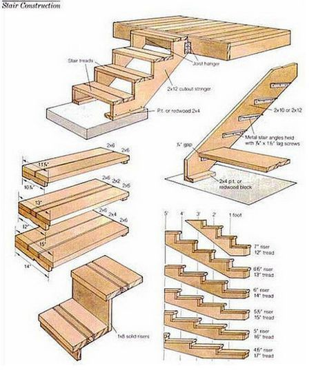 how to make outdoor stairs