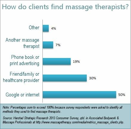 62 best Read it! images on Pinterest | Massage business, Massage ...
