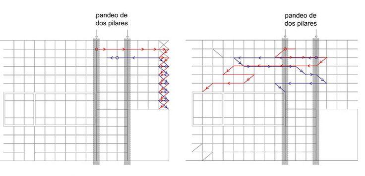 Altered structures. Alejandro Bernabeu. Topics [T]tectonica-online