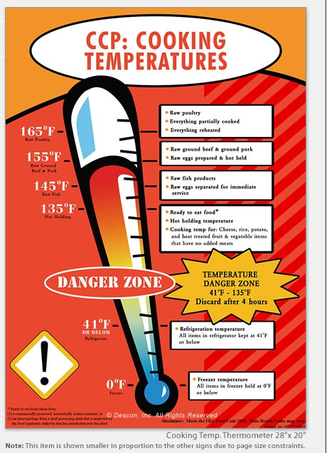 Food Safety Cooking Temeratures Poster