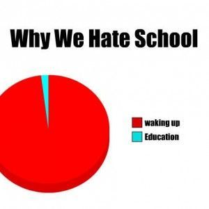 funny memes about school - LOL SO TRUE THOUGH SCHOOL SUCKS #compartirvideos #funnypictures