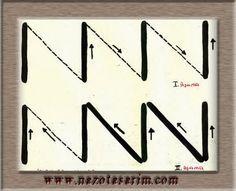Hesap işi iğne teknikleri. Hesap işi antikası. İşlem basamakları: 1. İpliği tuttur ve kumaşın yüzüne çık. 2. Düş olarak üç iplik yukarı bat. 3. İlk çıktığın yerden sağa üç iplik say ve iğneyi kumaş...