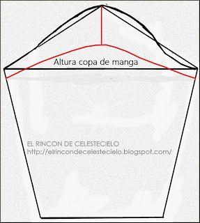 Dar forma semicurva a manga casquillo en patrón de manga básica