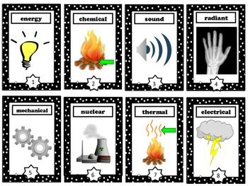 20 Best Images About Forms Of Energy Science On Pinterest