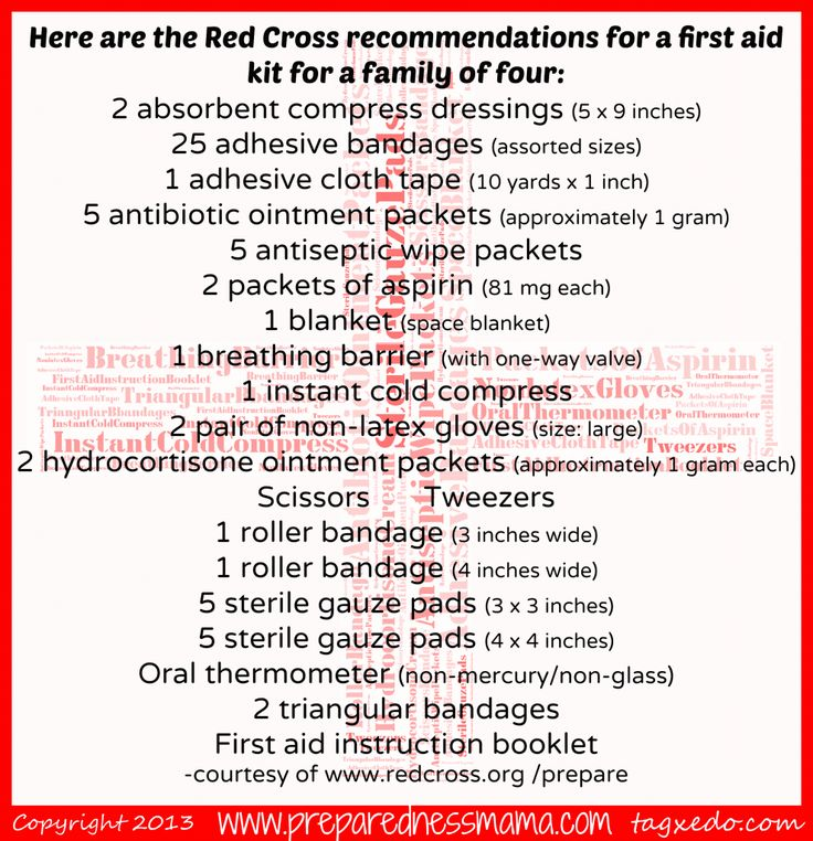 First aid kit for a family of four - recommended by the Red Cross.