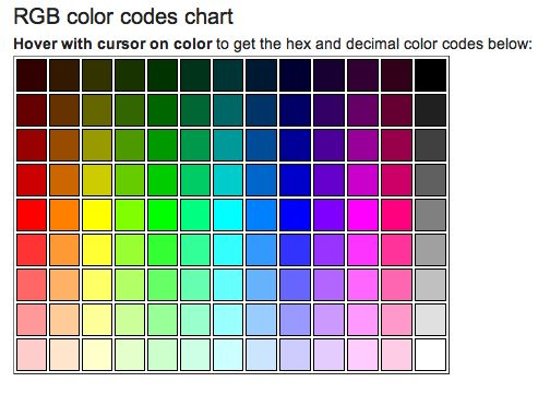 rgb color code chart - Fashionstellaconstance