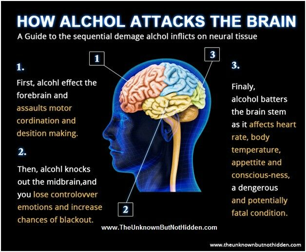Alcohol and social behavior I: The psychology of drunken excess.