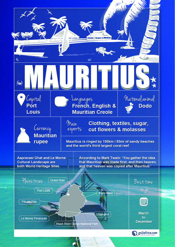 Mauritius Country Information infographic. #Africa #Travel