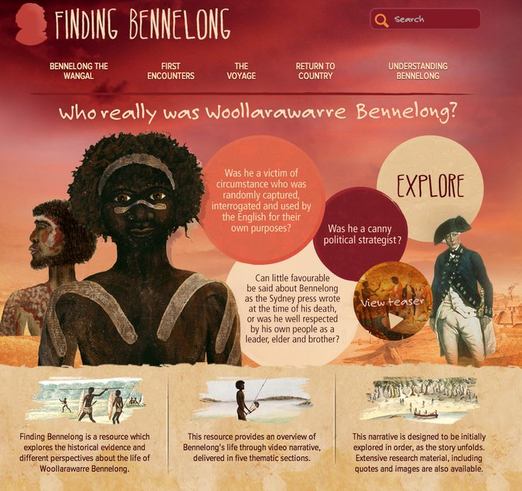 First Australians teaching resources and links
