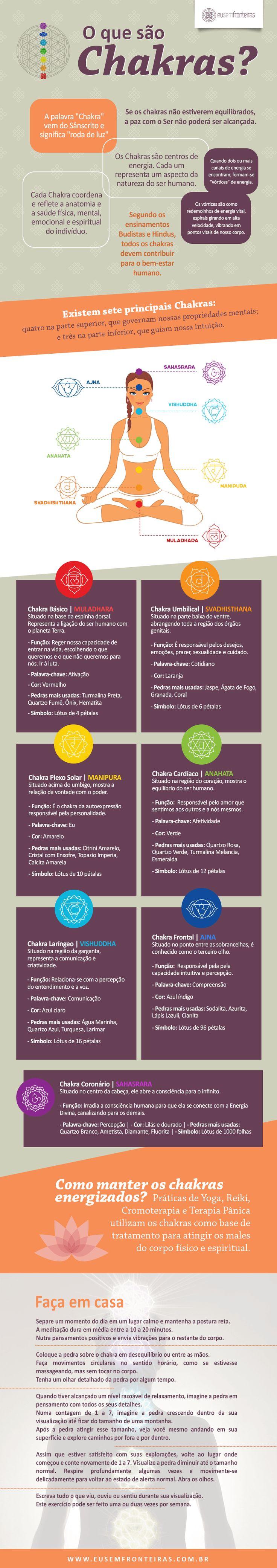 O QUE SÃO CHAKRAS? http://www.eusemfronteiras.com.br/o-que-sao-chakras/