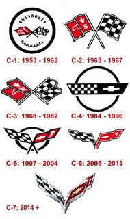 Restoration and Performance Parts and Accessories for all Corvette Generations