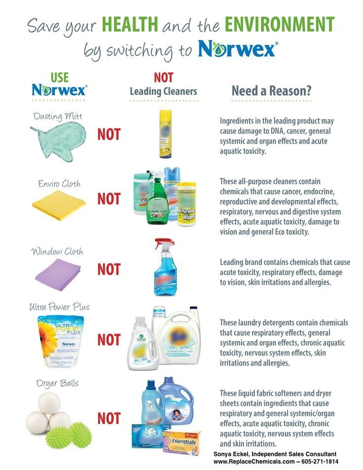 Do you intuitively know that chemical cleaners are bad, but not know HOW to clean safely?  Check out this helpful infographic showing to Use #Norwex instead of THAT! www.ReplaceChemicals.com Join the #NorwexRevolution