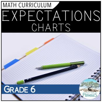 Math Expectations - student and parent friendly language #math #expectations #assessment #checklist #independence #responsibility #parents #communication #charts #entireyear #grade #6 #ontario #curriculum