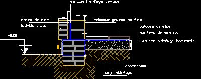 Corte muro de ladrillo hueco y ladrillo macizo visto con cámara de aire; cajón hidrófugo; aislación hidrófuga vertical y aislación hidrófuga horizontal